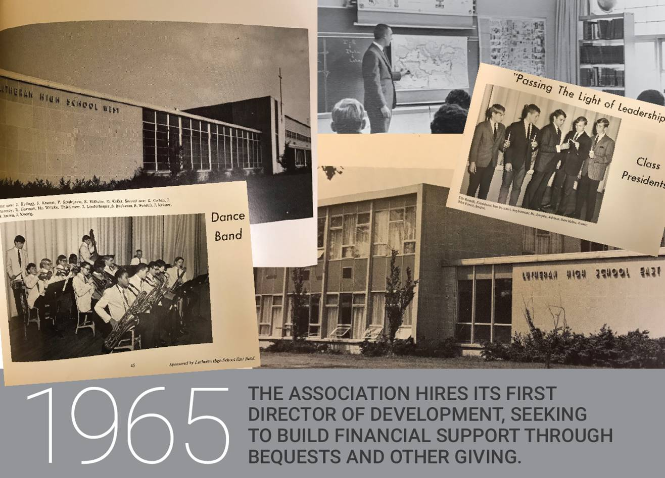 1965_Development